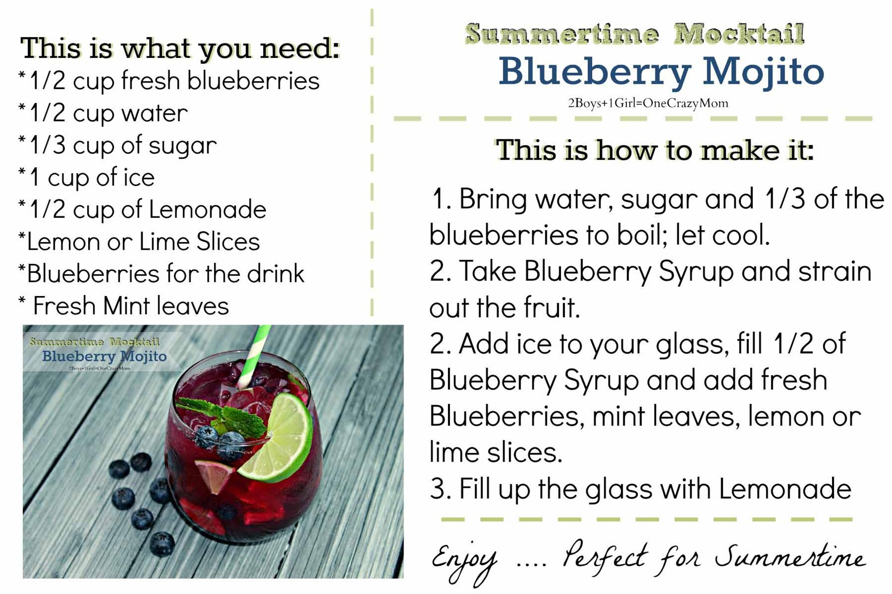 Simple Blueberry Mojito Virgin #Recipe idea card